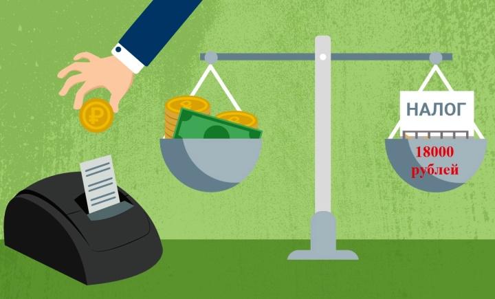 Налоговый вычет онлайн ККТ