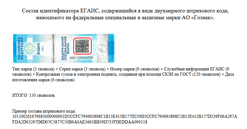 Состав акцизной марки